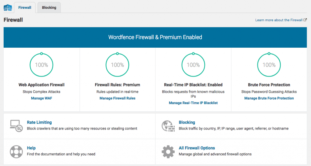 Wordfence firewall and premium enabled