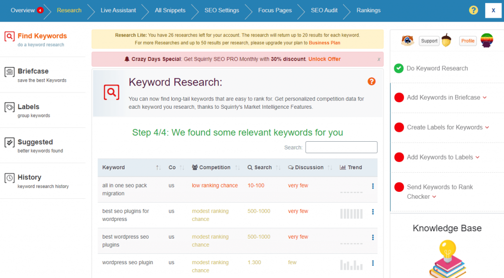 Keyword Research tool on Squirrly